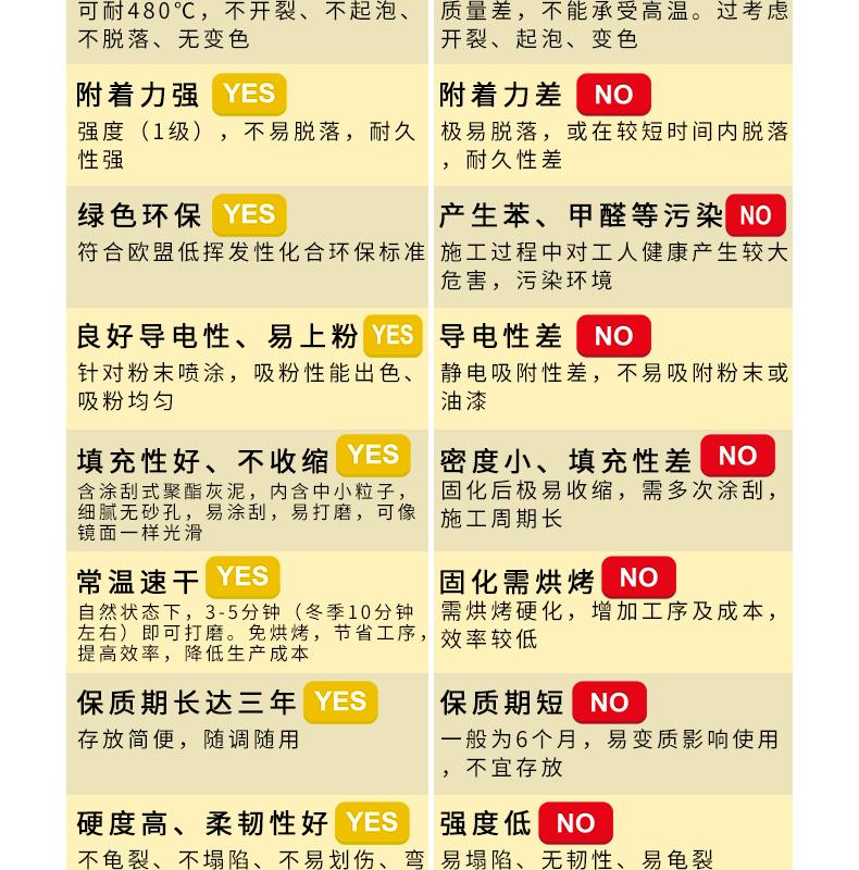 东莞市汇胜化工有限公司原子灰|高温原子灰|导电原子灰|多功能原子灰|进口原子灰|汽车原子灰|金属钣金原子灰